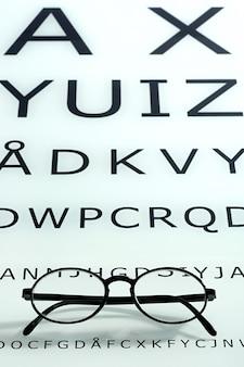 Koncepcja wzroku i ostrości wzroku