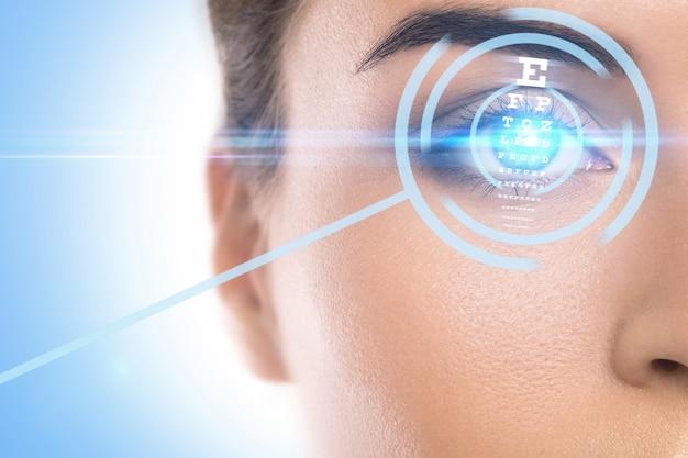 Koncepcje laserowej operacji oka lub kontroli ostrości wzroku