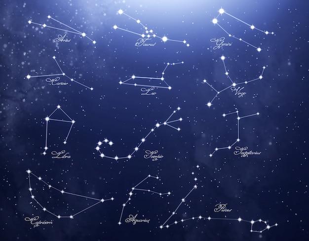Konstelacje składające się ze znaków zodiaku na tle rozgwieżdżonego nieba.