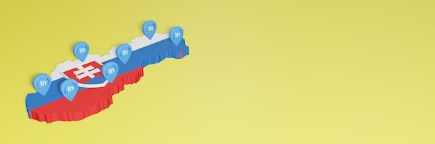 Korzystanie z linkedin na słowacji na potrzeby telewizji społecznościowej i tła strony internetowej