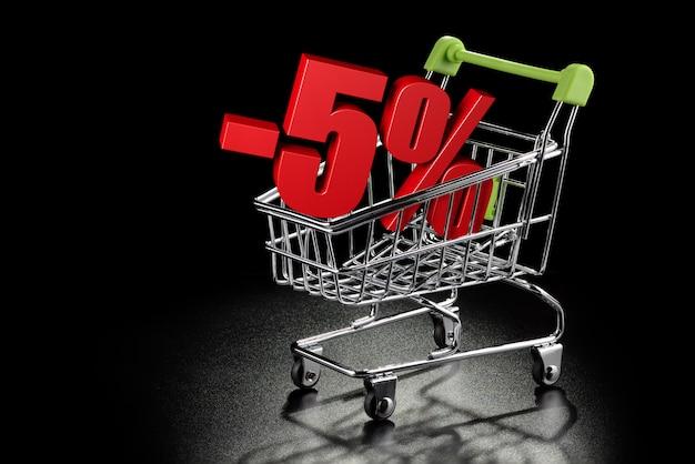 Koszyk z oprocentowaniem 5%