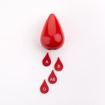 Krople krwi z różnymi grupami krwi