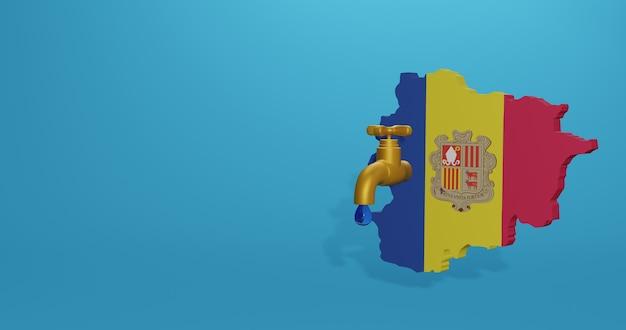 Kryzys wodny i pora sucha w andorze dla infografik i treści w mediach społecznościowych w renderowaniu 3d