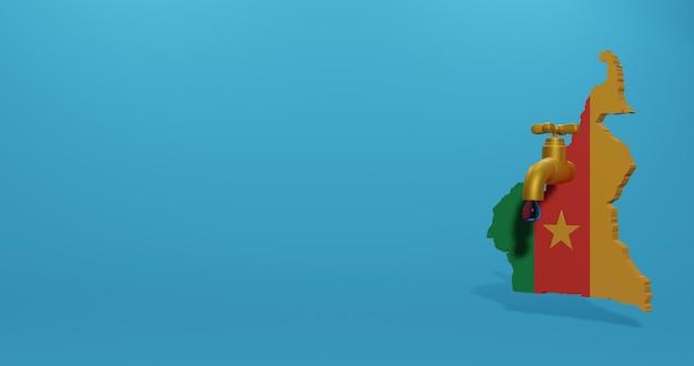 Kryzys wodny i pora sucha w kamerunie na infografiki w renderowaniu 3d