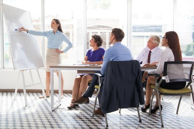 Krzesło biurowe meeting room azjatycki