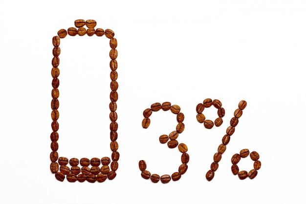 Ładowanie baterii 3% ziaren kawy