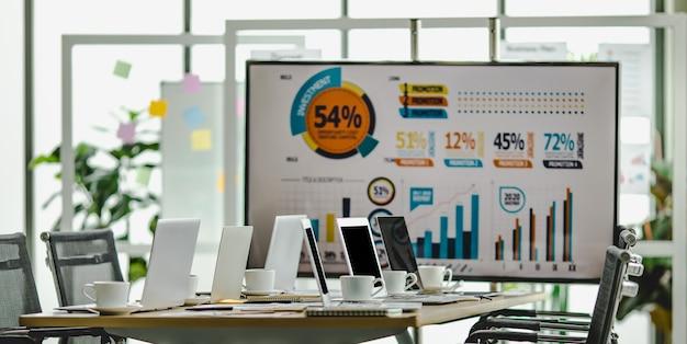 Laptopy i białe filiżanki gorącej kawy na małym naczyniu umieszczonym na biurku w sali konferencyjnej przed docelowym wykresem tempa wzrostu inwestycji i wykresem na ekranie i umieść go na papierze.