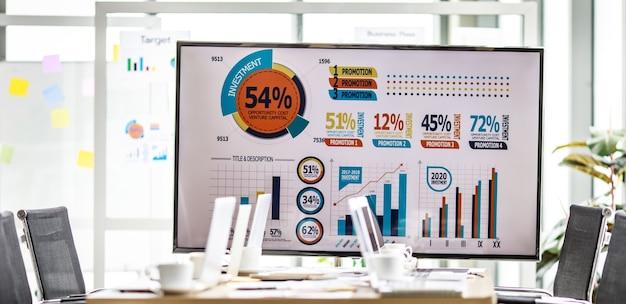 Laptopy i białe filiżanki gorącej kawy na małym naczyniu umieszczonym na stole roboczym pełnym firmowych dokumentów raportu w sali konferencyjnej przed wykresem docelowego tempa wzrostu i wykresem na dużym ekranie.