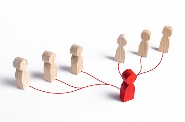 Lider i podwładni są połączeni liniami. przywództwo, praca zespołowa, informacje zwrotne w zespole
