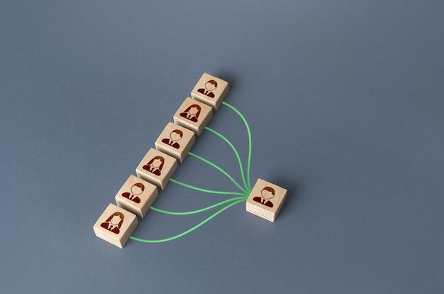 Lider komunikuje się ze swoimi podopiecznymi koło społeczne umiejętności przywódcze pełna kontrola