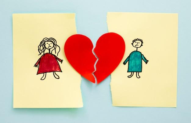 Losowanie rodziny rozdzielone