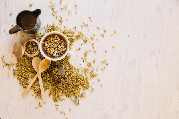 Materiały do parzenia herbaty