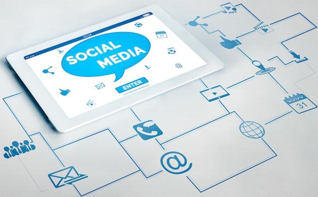 Media społecznościowe i technologia sieci osób