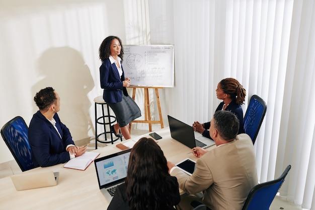 Menedżer finansowy przedstawiający nową strategię
