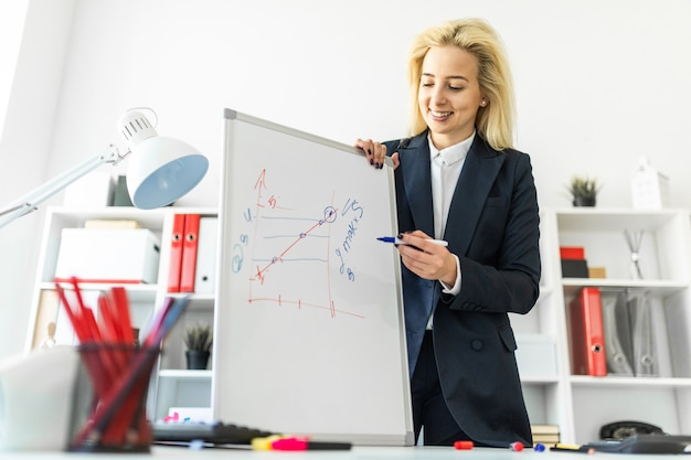 Młoda dziewczyna stoi przy stole w biurze i wyjaśnia harmonogram na tablicy magnetycznej.