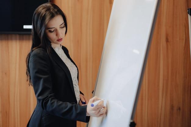 Młoda emocjonalna atrakcyjna kobieta w biznesowym stylu odzieży pracuje z flipchart