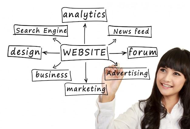 Młoda kobieta biznesu pisania komponentu strony internetowej