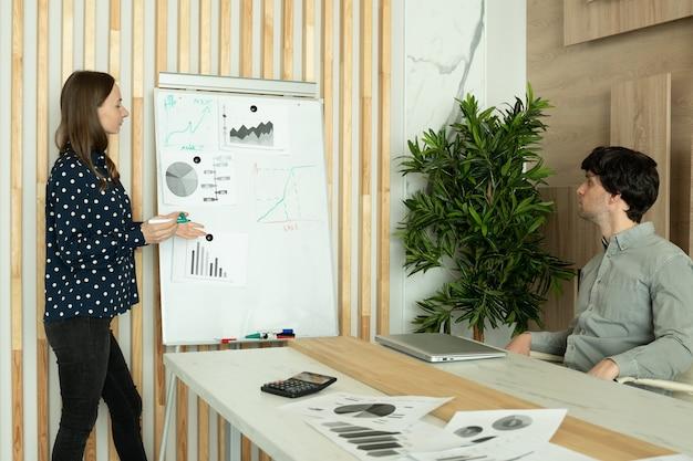 Młoda kobieta pisze coś na tablicy i patrzy na swojego kolegę podczas burzy mózgów w biurze kreatywnym