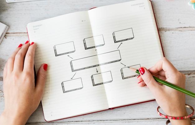 Młoda kobieta rysuje umysł mapę w notatniku