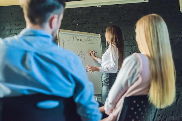 Młodzi, atrakcyjni profesjonaliści odbywający szkolenie biznesowe w biurze