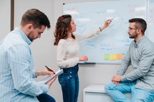 Młodzi pracownicy uczący się i dyskutujący o inżynierii