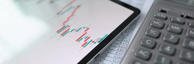 Na stole tablet z kalkulatorem wykresów handlowych i dokumentami z raportami małymi i