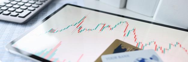 Na tablecie znajduje się wykres ze wskaźnikami handlowymi kart bankowych i kalkulatorem opłacalności