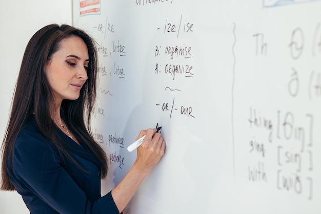 Naucz się języka angielskiego. nauczyciel przy tablicy wyjaśnia zasady.