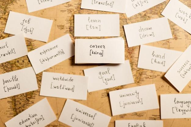 Nauka angielskich słów. kariera