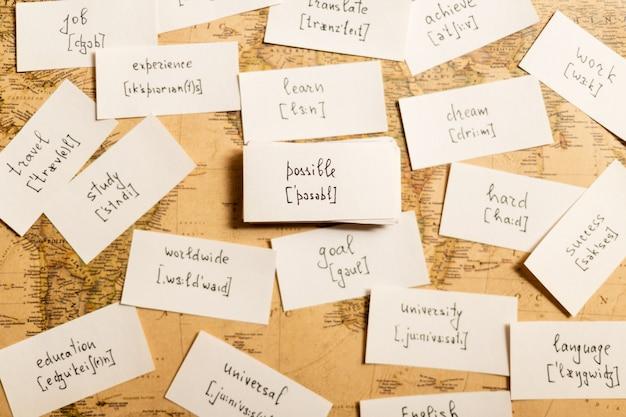 Nauka angielskich słów. możliwy