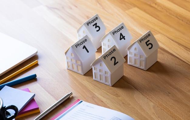 Nieruchomości i koncepcje deweloperskie lub inwestycyjne z modelem domu na stole biurkowym. bez ludzi