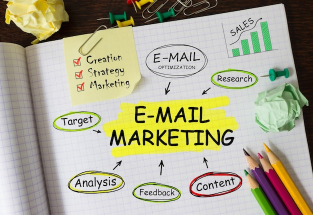 Notatnik z narzędziami i notatkami dotyczącymi marketingu e-mailowego, koncepcja