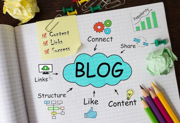 Notatnik z narzędziami i notatkami o blogu, koncepcja