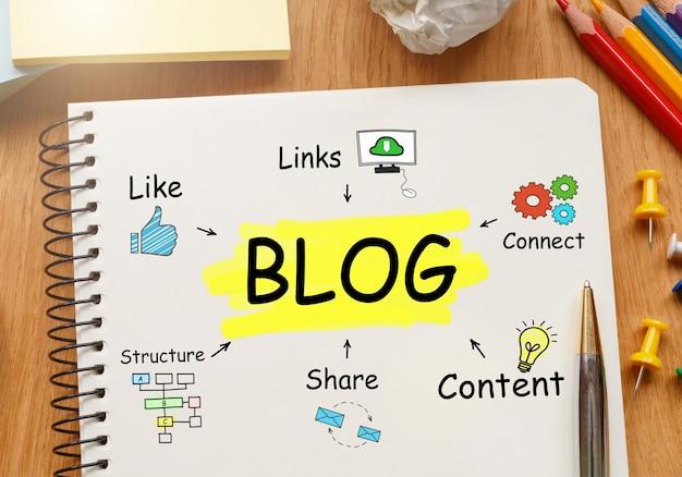 Notatnik z narzędziami i notatkami o blogu