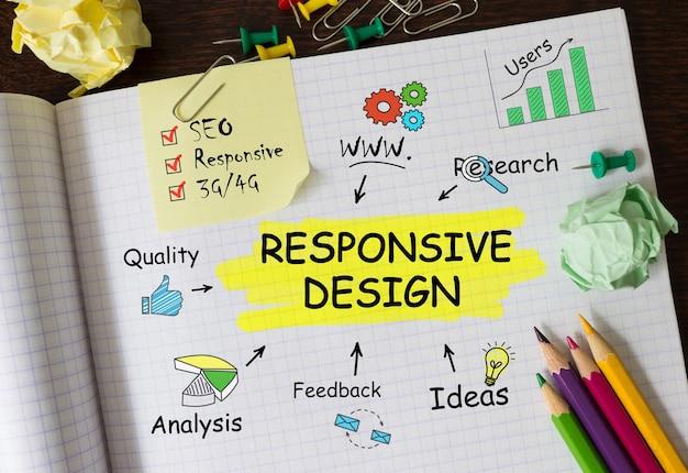 Notatnik z narzędziami i notatkami o projektowaniu responsywnym, koncepcja