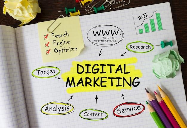 Notatnik z narzędziami i uwagami dotyczącymi marketingu cyfrowego, koncepcja