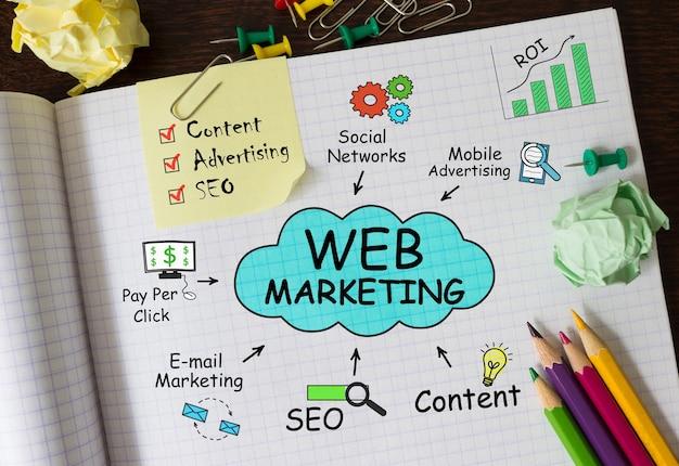 Notatnik z narzędziami i uwagami na temat marketingu internetowego, koncepcja