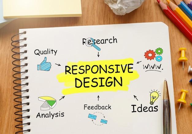 Notatnik z narzędziami i uwagami na temat projektowania responsywnego