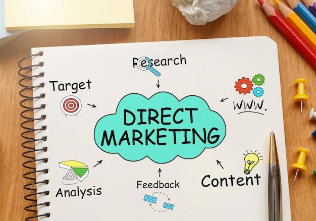 Notatnik z narzędziami i uwagami o marketingu bezpośrednim