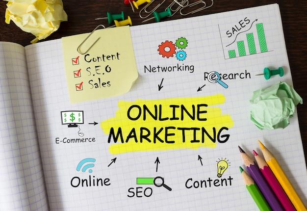 Notatnik z narzędziami i uwagami o marketingu online, koncepcja