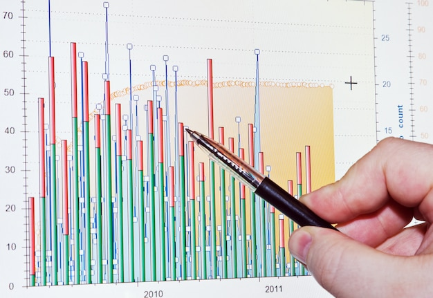 Notowania giełdowe