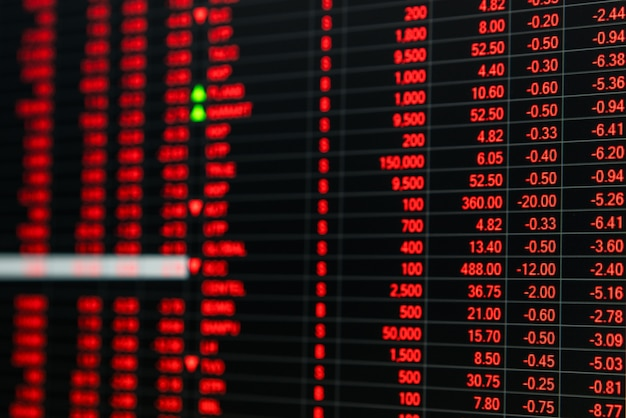 Notowania giełdowej ceny giełdowej w dzień niedźwiedzia rynku