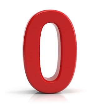 Numer 0