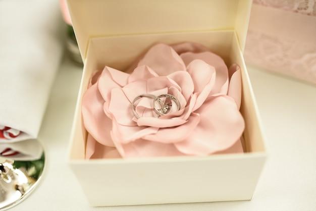 Obrączki ślubne w białym pudełku.