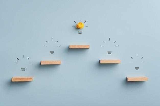 Obraz koncepcyjny innowacji i realizacji