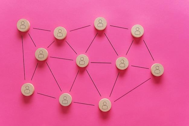Obraz koncepcyjny relacji zarządzanej przez klienta