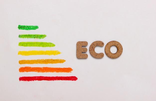 Ocena efektywności energetycznej i słowo eko na białym tle. koncepcja eco