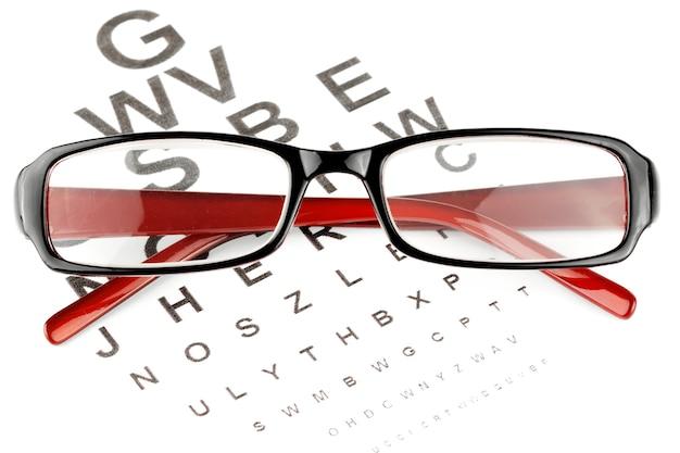 Okulary do czytania z ekstremalnym zbliżeniem oka
