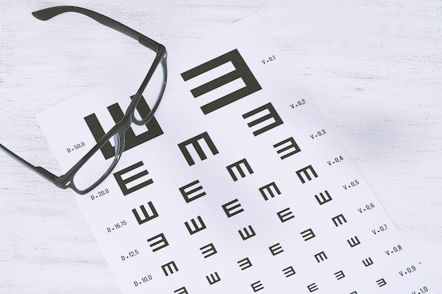 Okulary do oczu na wykresie testu wzroku