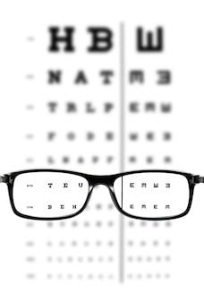 Okulary przed wykresem oka. tło urządzenia optycznego